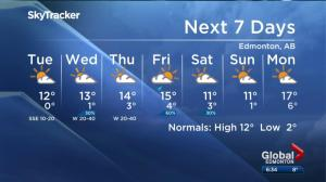 Global Edmonton weather forecast: April 15